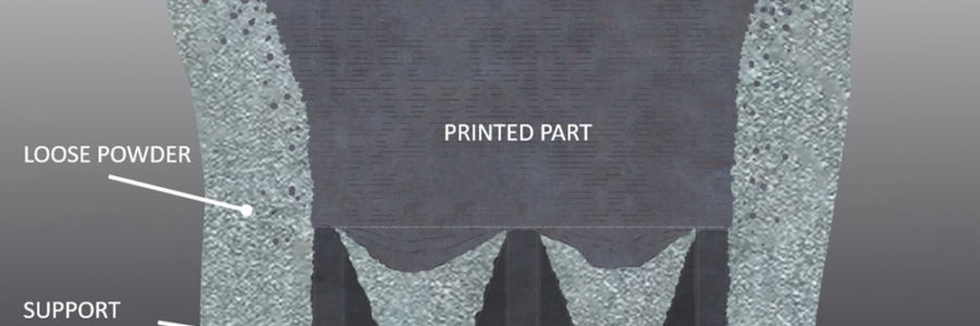 Metal Additive Manufacturing Process Series:  Introduction